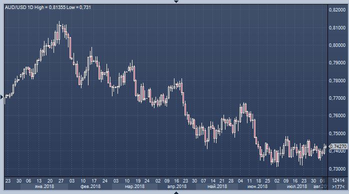 Cth bank of australia forex telstra dividend reinvestment price 2021 jaguar