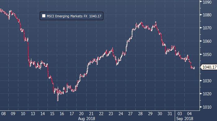 Почему снова падает рубль