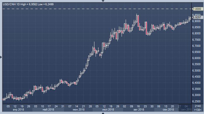Торговля на форекс юань советники по торговли на рынке форекс