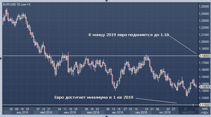 Что происходит на форекс тренд биткоины за сокращение ссылок