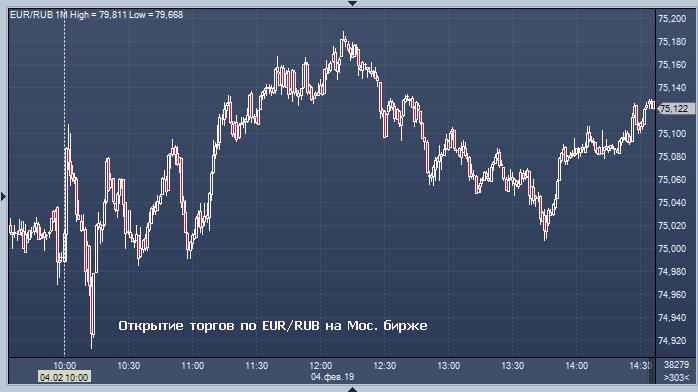 Курс валют в форекс банке скачать cobra форекс