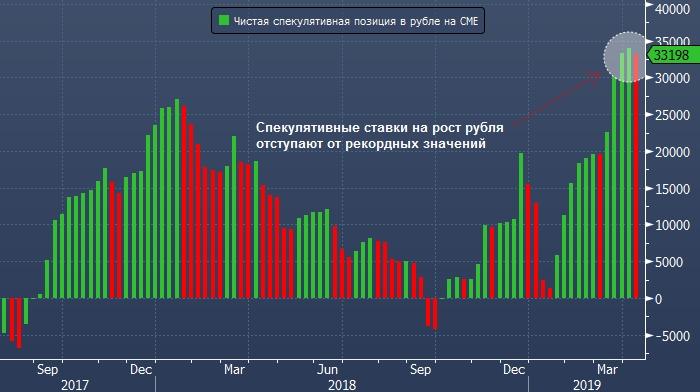 Мировой рекорд форекс крупнейшие брокеры форекс в россии