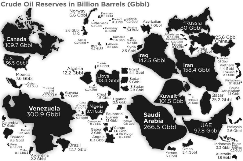 1 место по запасам нефти занимает