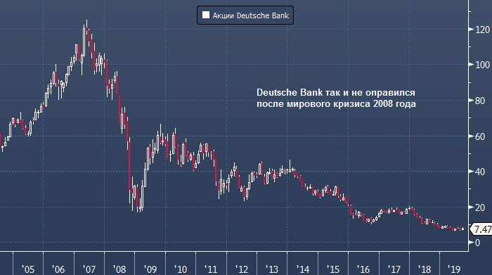 Спасти экономику САСШ. Эта миссия ФРС невыполнима и скоро она грохнется