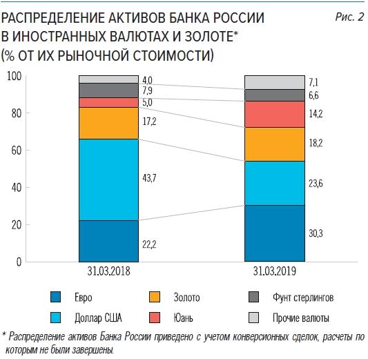 https://img.profinance.ru/news/552982-1