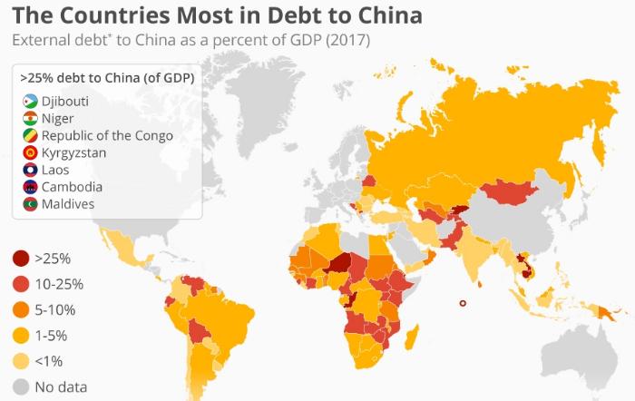 Китай скупает развивающиеся страны, загоняя их в долговую яму