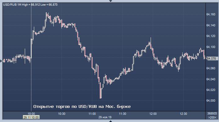 конвертер валют биткоин в рубли онлайн кредитный калькулятор бпс сбербанк на потребительский кредит