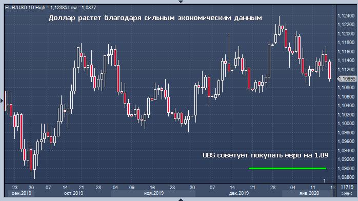 рефинансирование кредита в банке санкт петербург для физических лиц