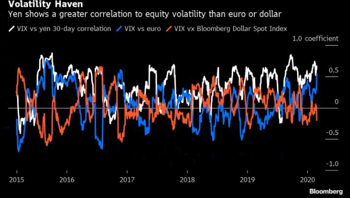 Четыре фактора в пользу доллара на случай коллапса мировой финансовой системы