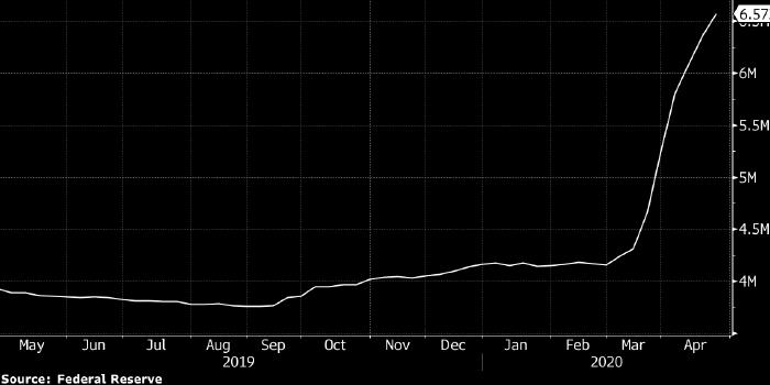Экономисты рассказали, чего ждать от ФРС в ближайшие годы