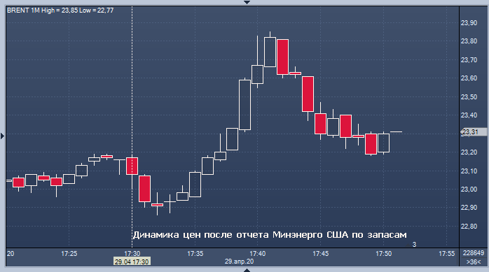 forexpf ru quote show up