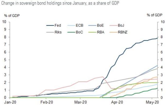 Рынок госдолга может сильно потрясти уже через год-два