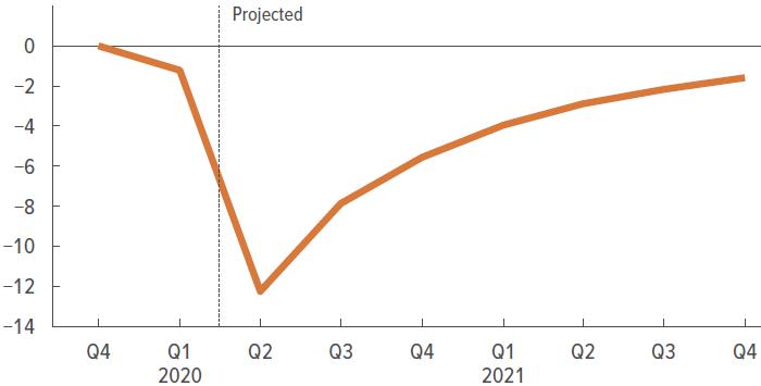 _Экономика США не вернется в норму еще 10 лет