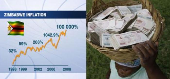 Джон Уильямс: ФРС превращает США в Зимбабве