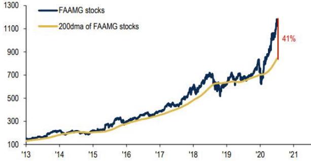 Bank of America: центробанки вливают в рынок $1.4 млрд в час или $390 000 в секунду