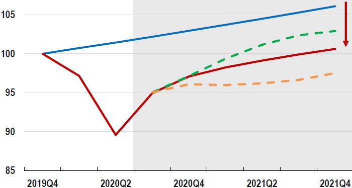 Всемирный банк: восстановление мировой экономики может занять 5 лет