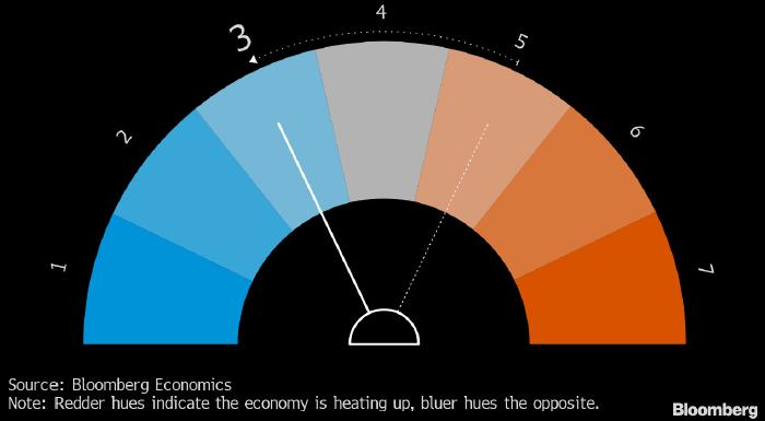 экономика Китая начинает буксовать