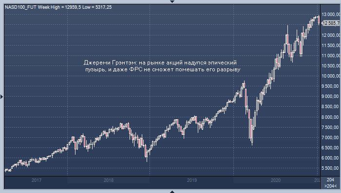 Миллиардер: ФРС не сможет предотвратить новый крах на рынке акций