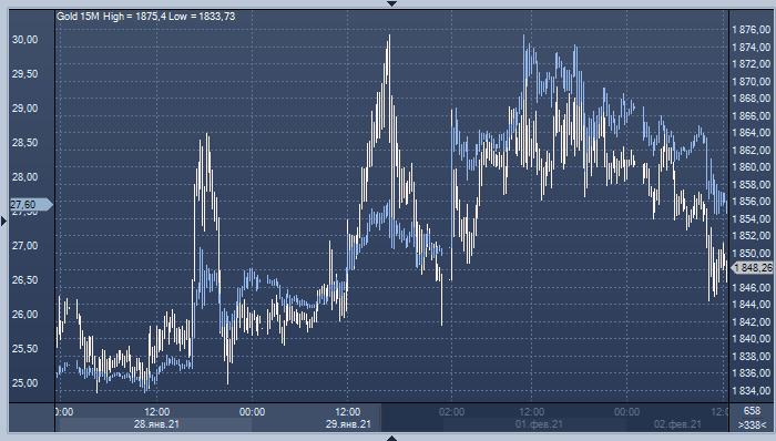 Спекулянтам не удастся взвинтить цены на серебро