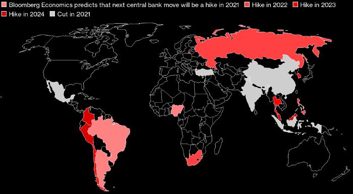 Пути центробанков развивающихся стран расходятся