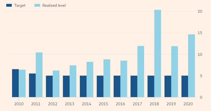 Турецкая лира выбилась в лидеры среди валют ЕМ-сегмента после тяжелого 2020 года