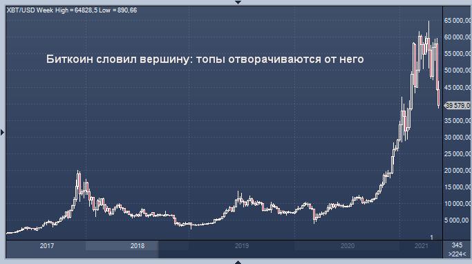 gbp crypto exchange bitcoin clicker