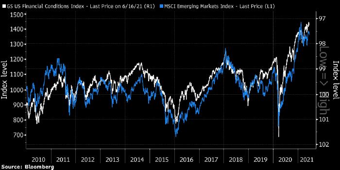 Рубль и другие валюты EM могут вскоре возобновить рост против доллара