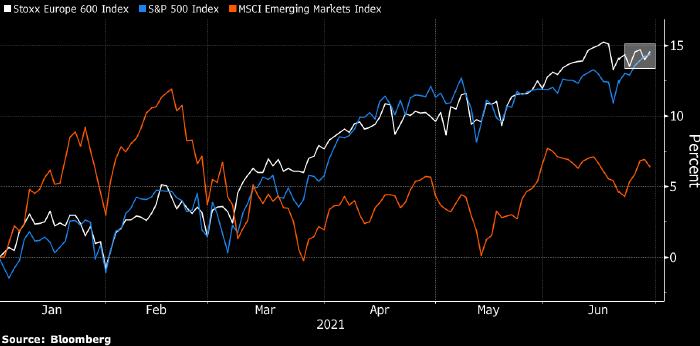 Рынок акций Европы закрыл одно из лучших полугодий за последние 25 лет