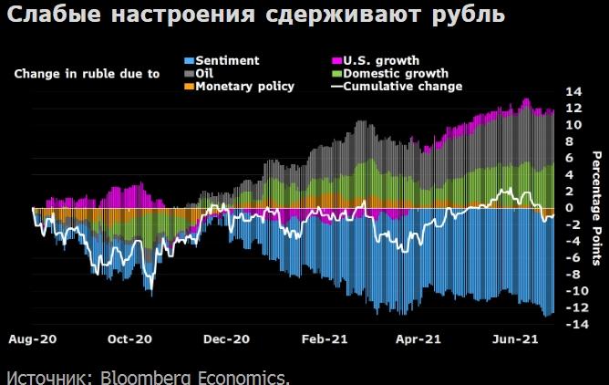 Резкое повышение ставок на следующей неделе не будет последним