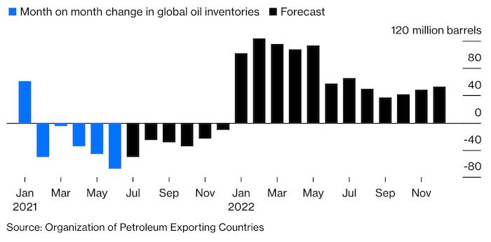 На нефтяном рынке воцарилось затишье перед бурей